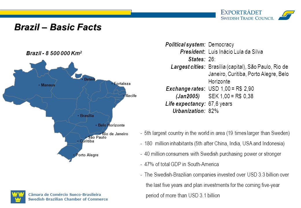Brazil – Basic Facts Political system: President: States: