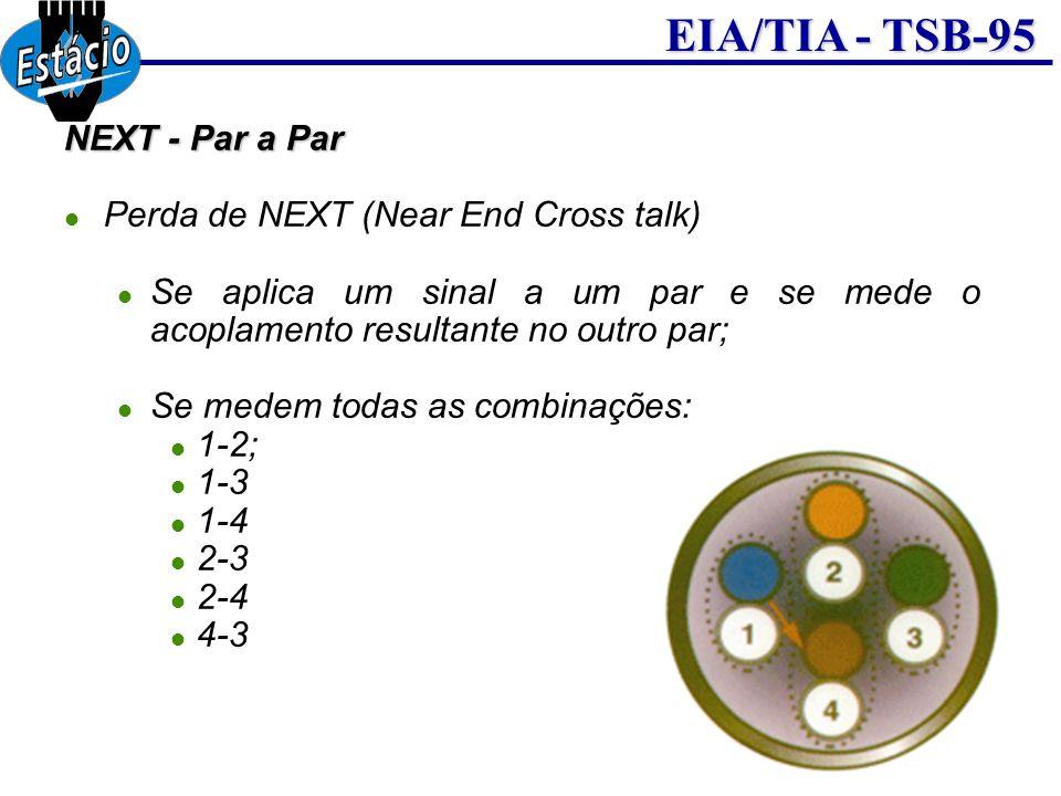 NEXT - Par a Par Perda de NEXT (Near End Cross talk) Se aplica um sinal a um par e se mede o acoplamento resultante no outro par;
