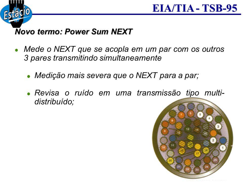 Novo termo: Power Sum NEXT