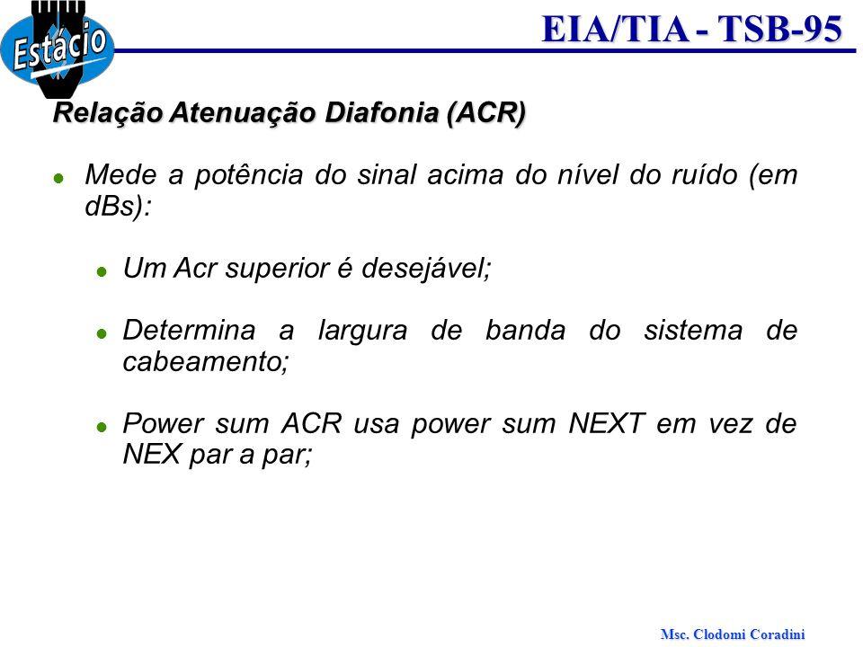 Relação Atenuação Diafonia (ACR)