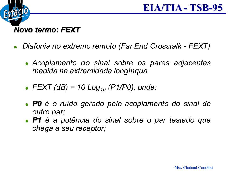 Novo termo: FEXT Diafonia no extremo remoto (Far End Crosstalk - FEXT)