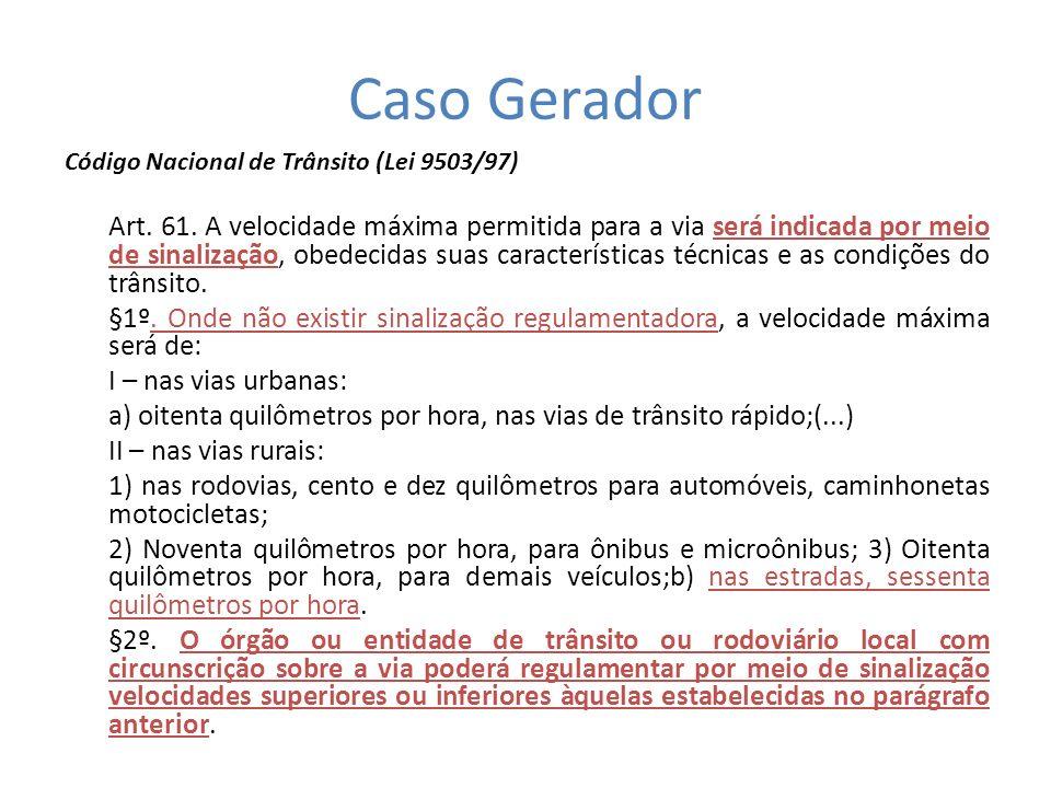 Caso Gerador Código Nacional de Trânsito (Lei 9503/97)