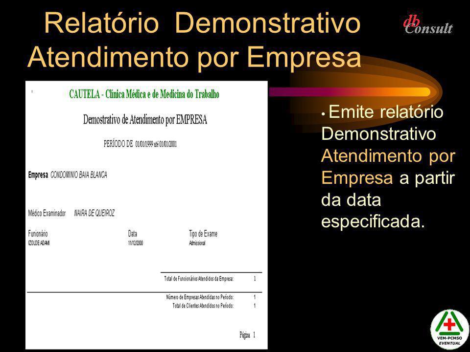 Relatório Demonstrativo Atendimento por Empresa