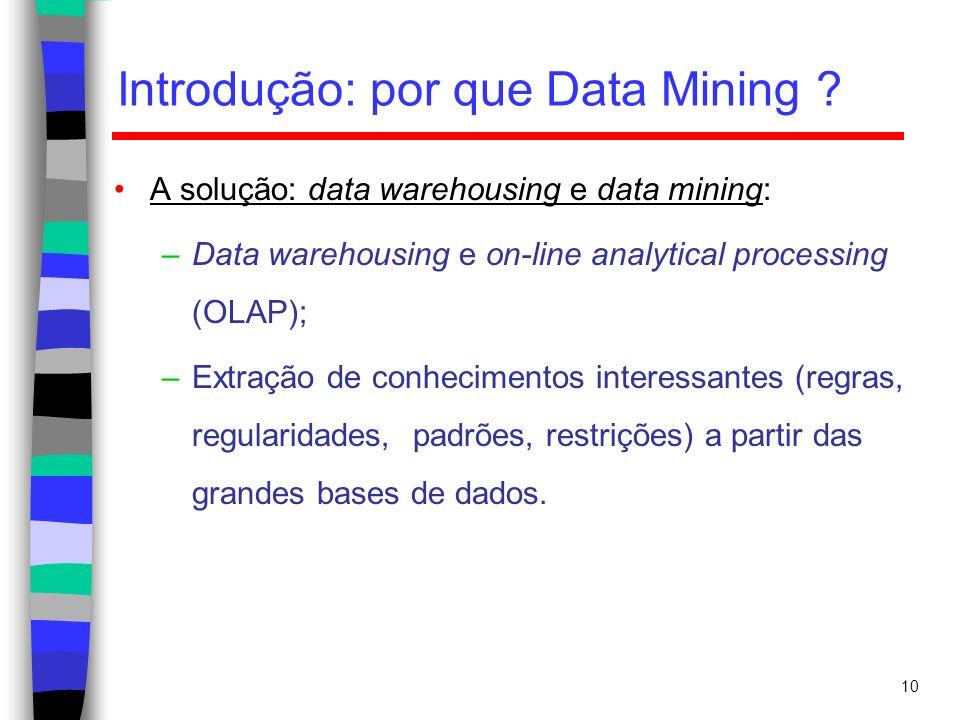 Introdução: por que Data Mining