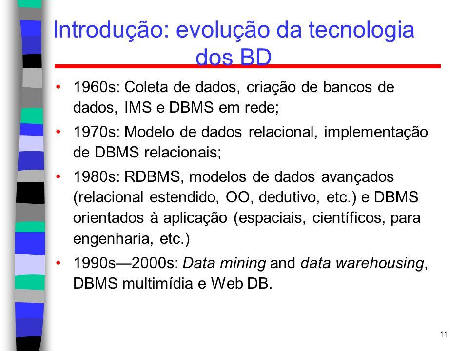 Introdução: evolução da tecnologia dos BD