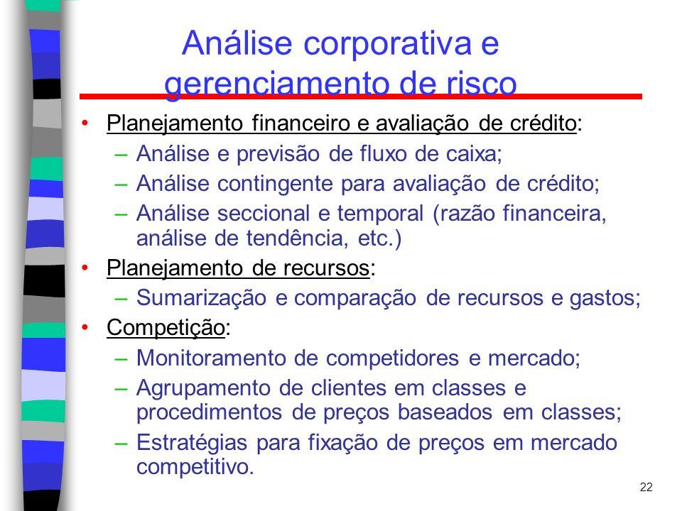 Análise corporativa e gerenciamento de risco