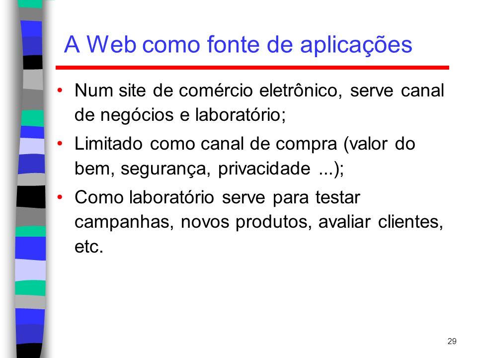 A Web como fonte de aplicações