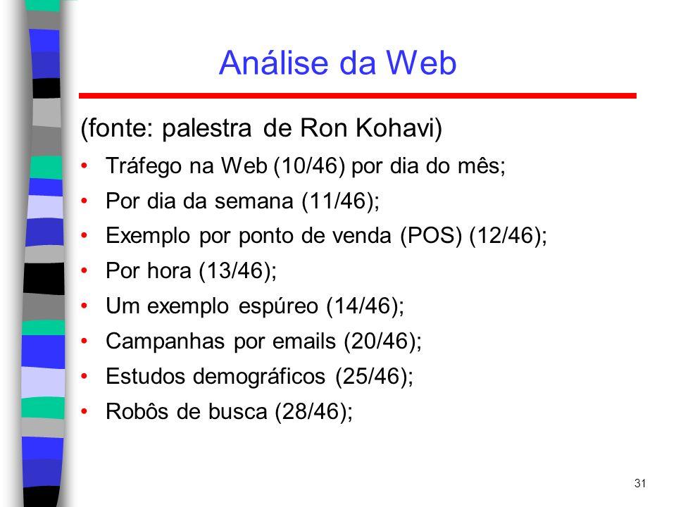 Análise da Web (fonte: palestra de Ron Kohavi)