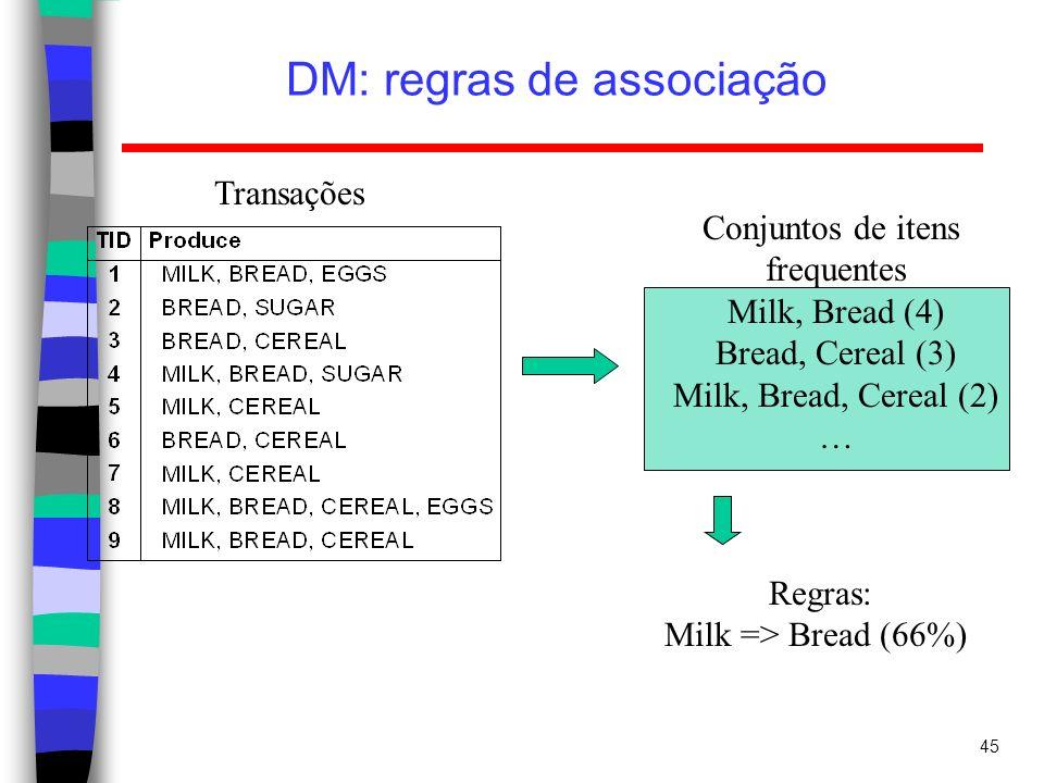 DM: regras de associação