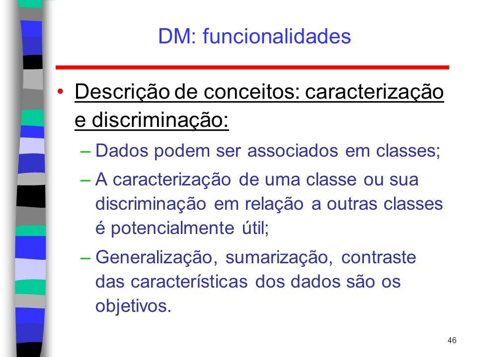 Descrição de conceitos: caracterização e discriminação: