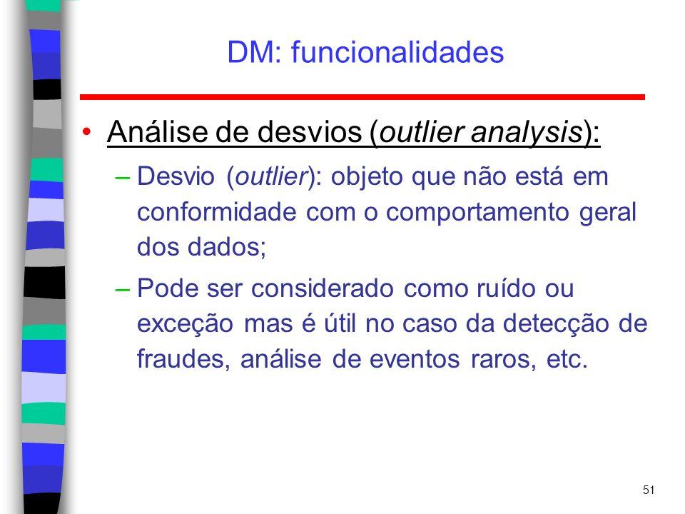 Análise de desvios (outlier analysis):
