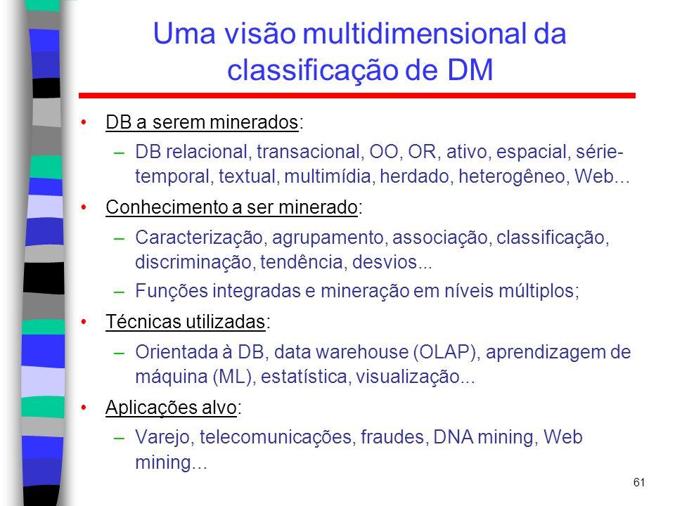 Uma visão multidimensional da classificação de DM
