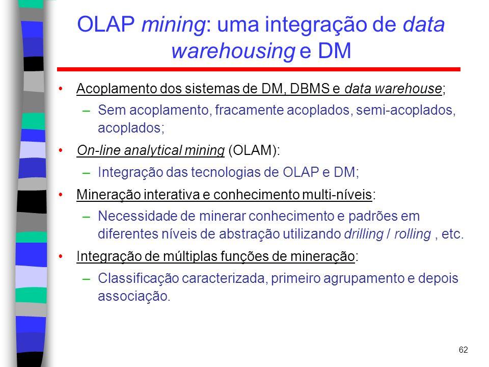 OLAP mining: uma integração de data warehousing e DM