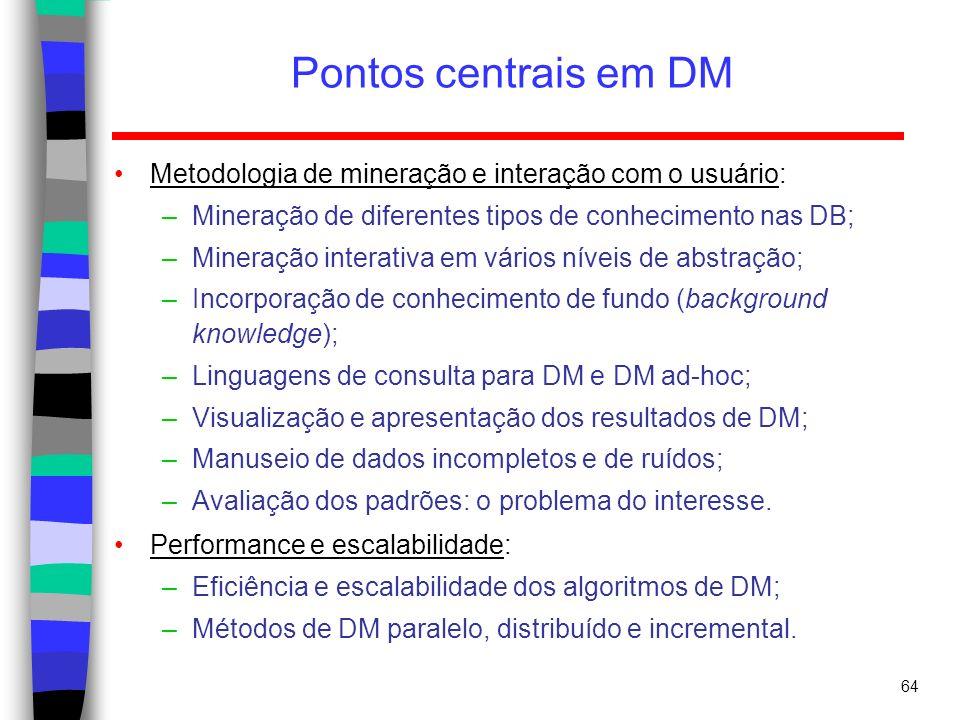 Pontos centrais em DM Metodologia de mineração e interação com o usuário: Mineração de diferentes tipos de conhecimento nas DB;
