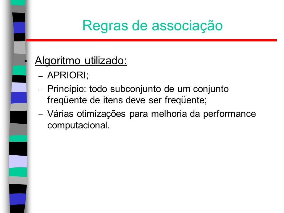 Regras de associação Algoritmo utilizado: APRIORI;
