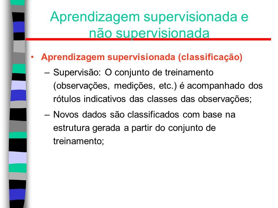 Aprendizagem supervisionada e não supervisionada