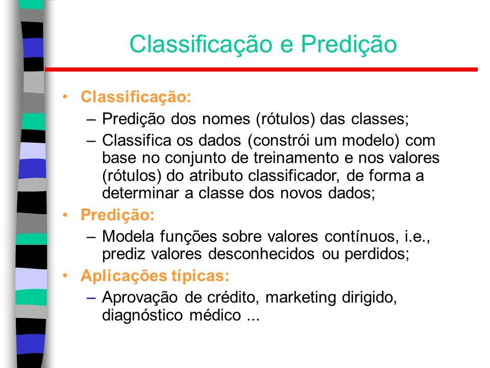 Classificação e Predição