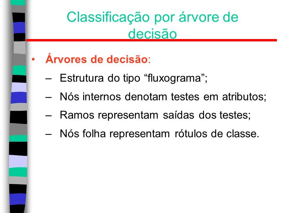 Classificação por árvore de decisão