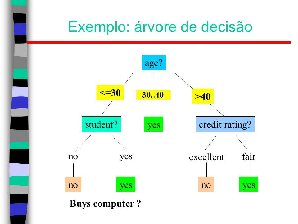 Exemplo: árvore de decisão