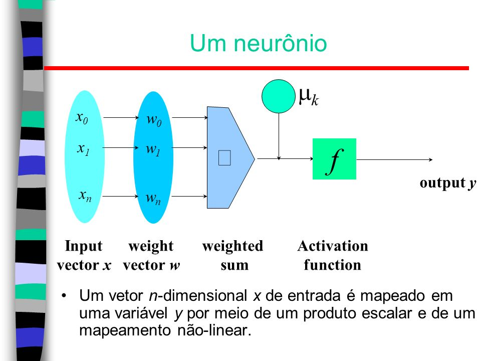 - f Um neurônio mk å weighted sum Input vector x output y Activation