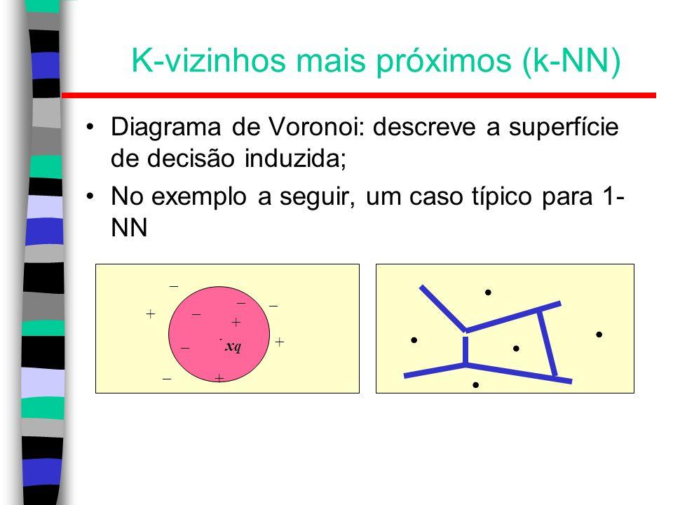 K-vizinhos mais próximos (k-NN)