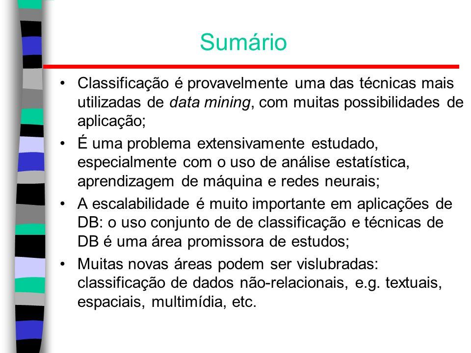 Sumário Classificação é provavelmente uma das técnicas mais utilizadas de data mining, com muitas possibilidades de aplicação;