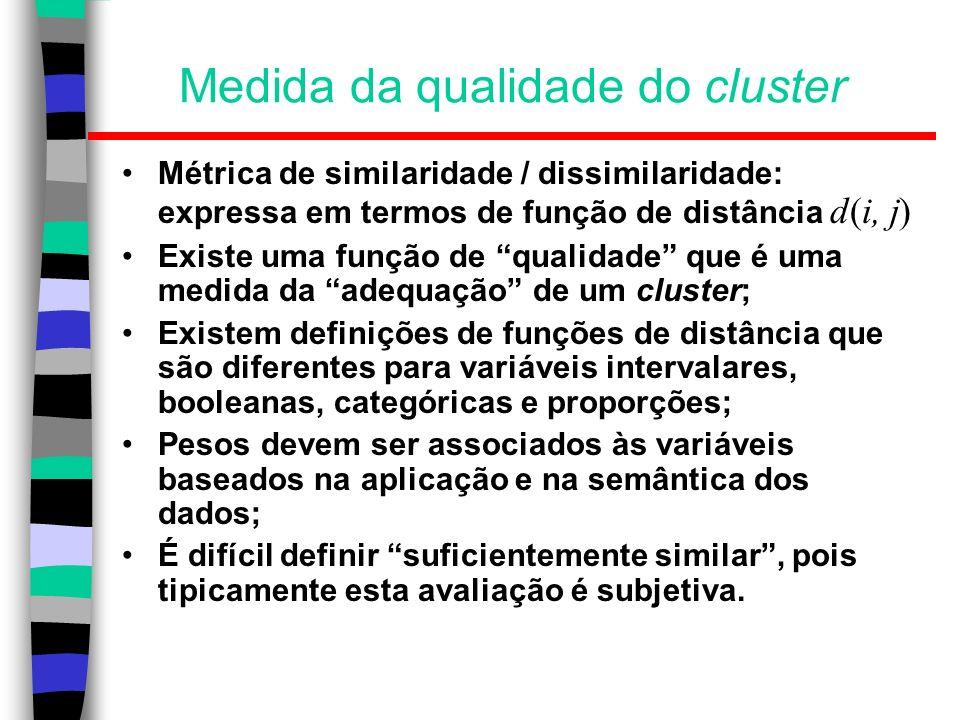 Medida da qualidade do cluster
