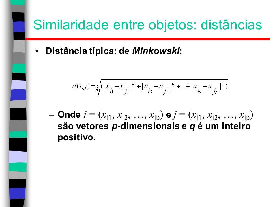Similaridade entre objetos: distâncias
