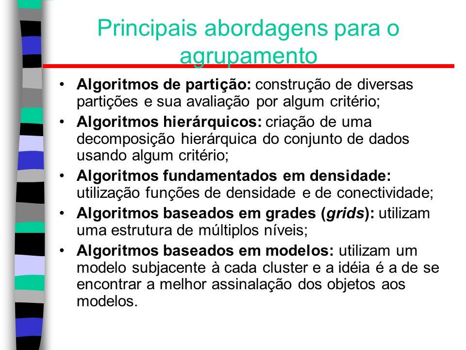 Principais abordagens para o agrupamento