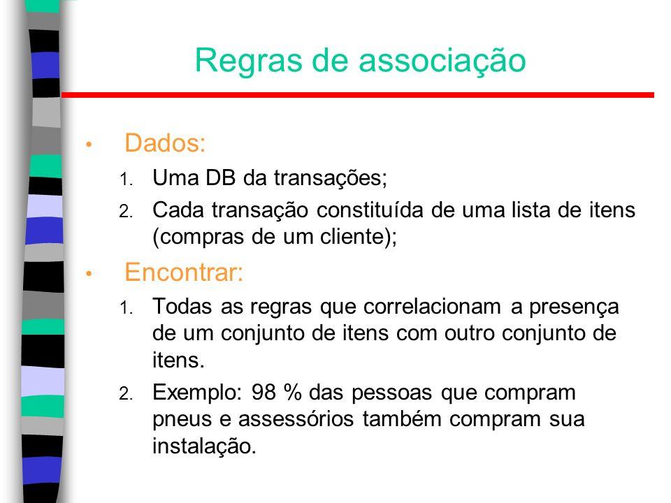 Regras de associação Dados: Encontrar: Uma DB da transações;