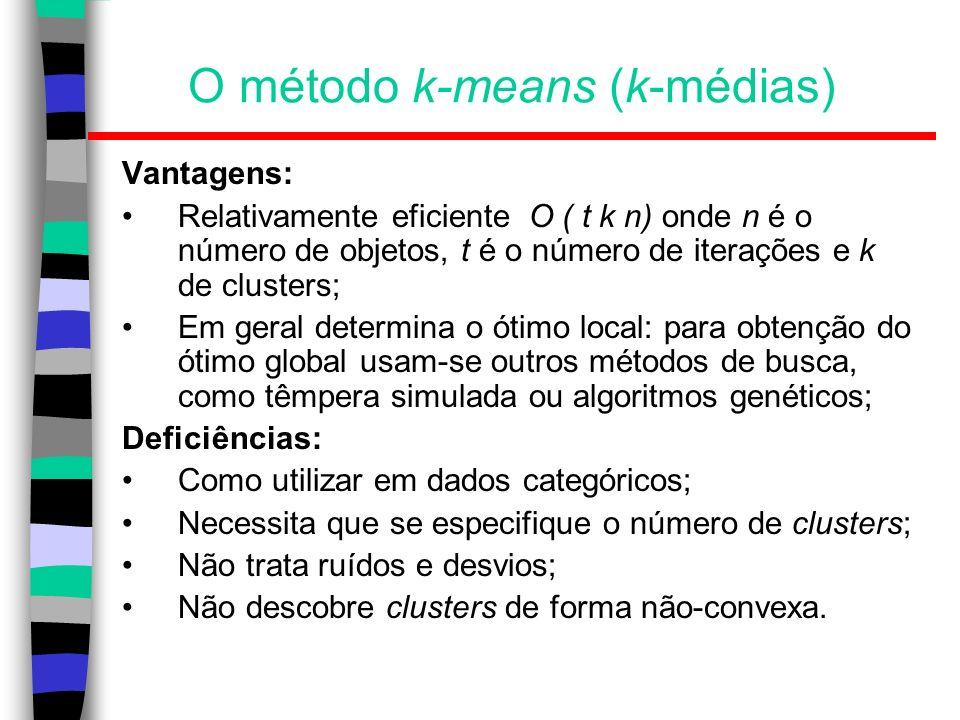O método k-means (k-médias)