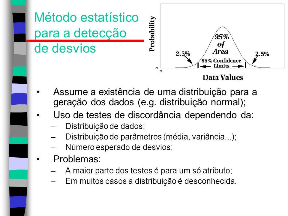Método estatístico para a detecção de desvios