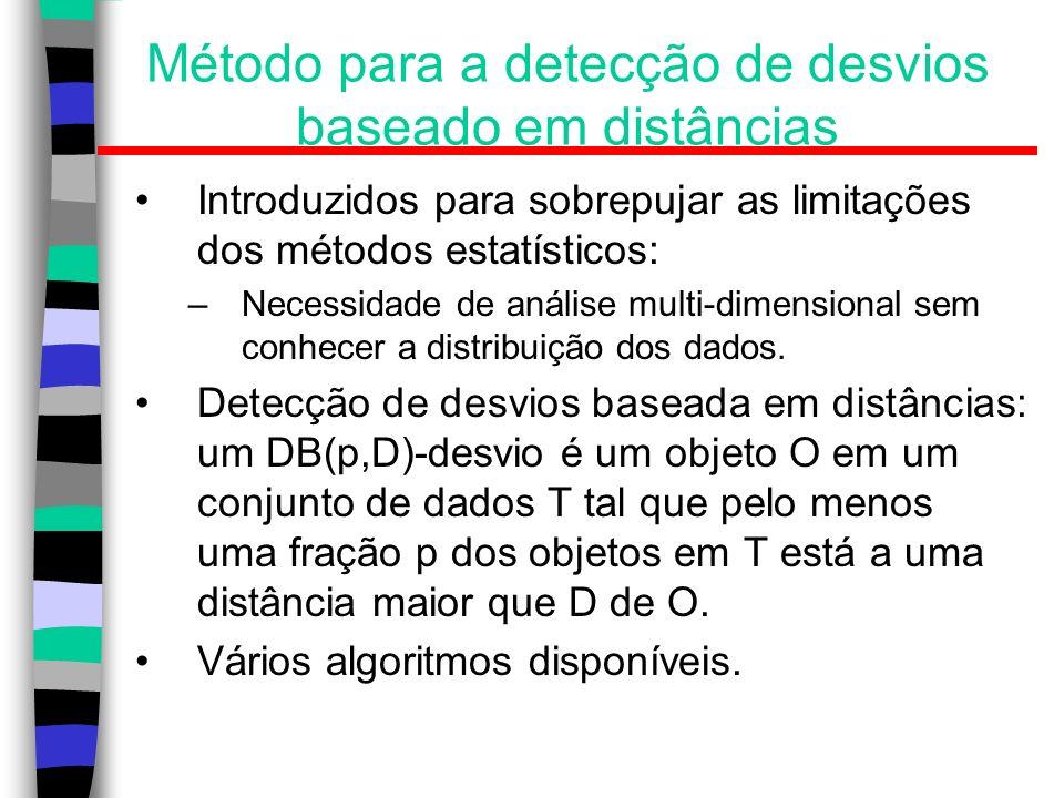 Método para a detecção de desvios baseado em distâncias