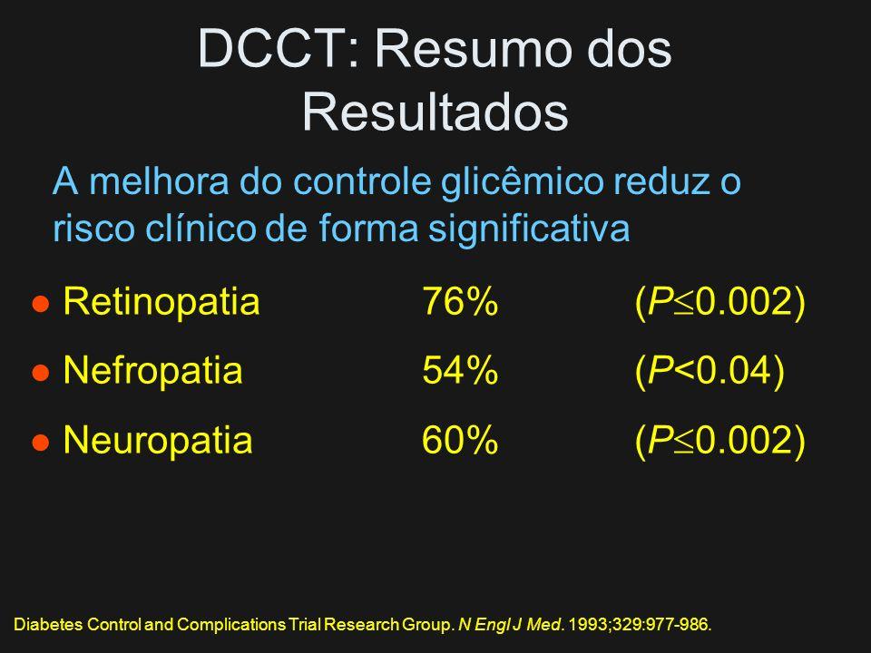 DCCT: Resumo dos Resultados