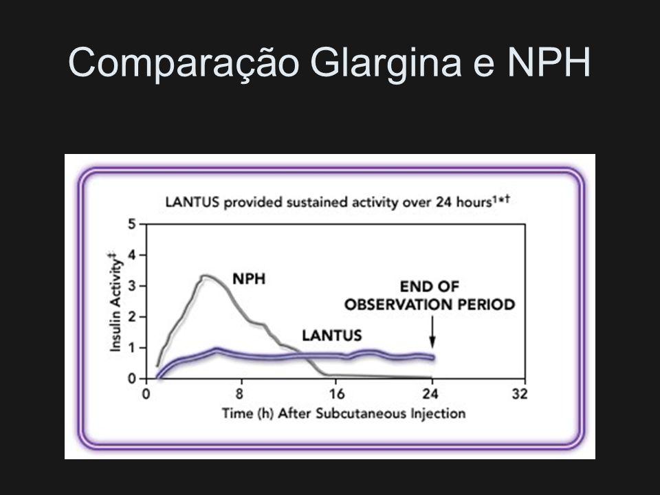 Comparação Glargina e NPH
