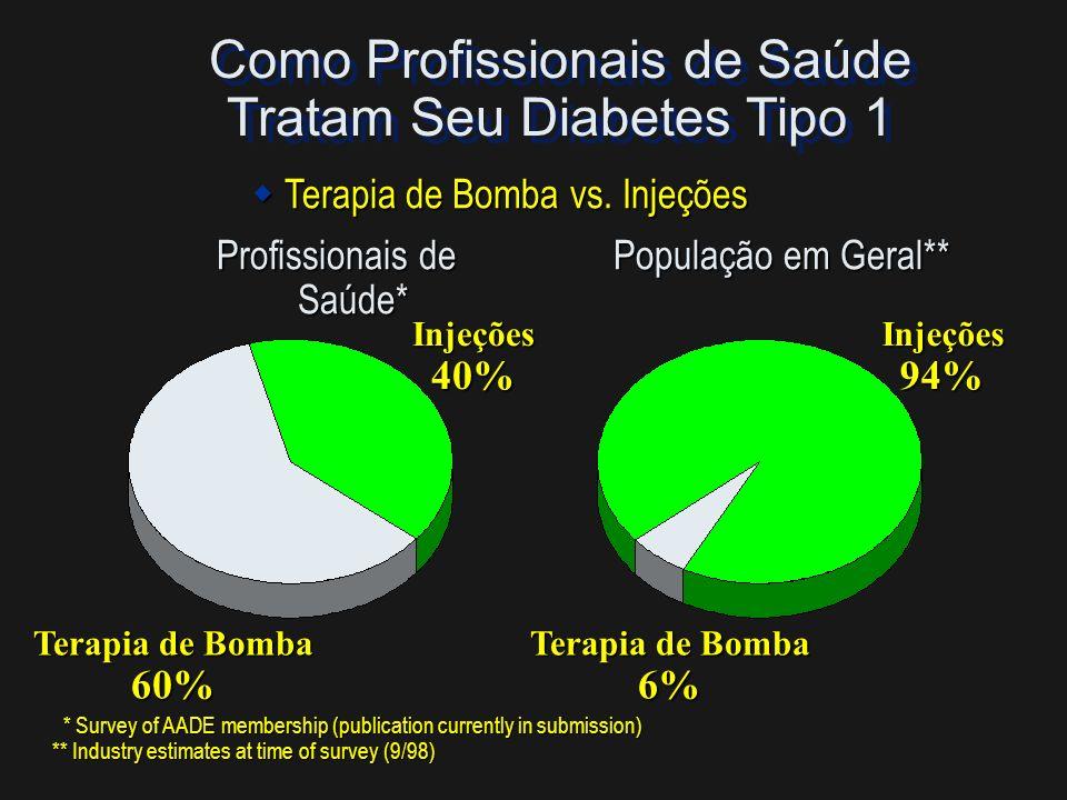 Como Profissionais de Saúde Tratam Seu Diabetes Tipo 1