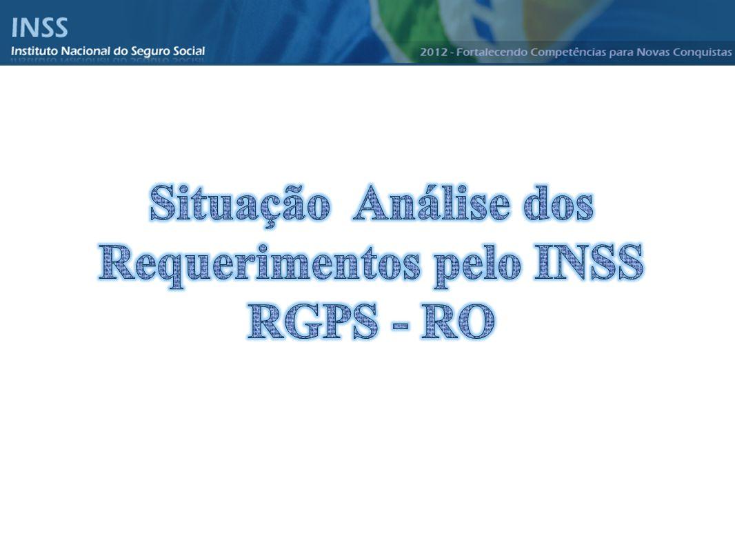 Situação Análise dos Requerimentos pelo INSS