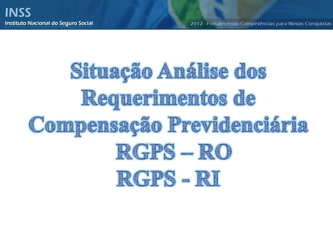 Situação Análise dos Requerimentos de Compensação Previdenciária