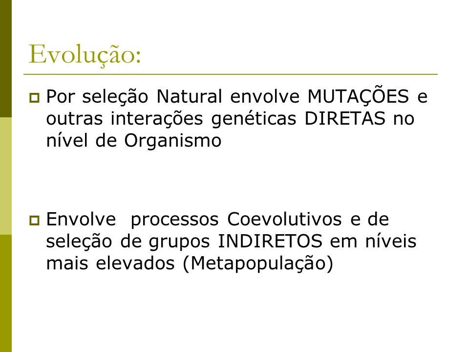 Evolução: Por seleção Natural envolve MUTAÇÕES e outras interações genéticas DIRETAS no nível de Organismo.