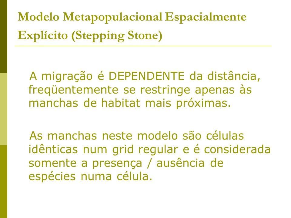 Modelo Metapopulacional Espacialmente Explícito (Stepping Stone)