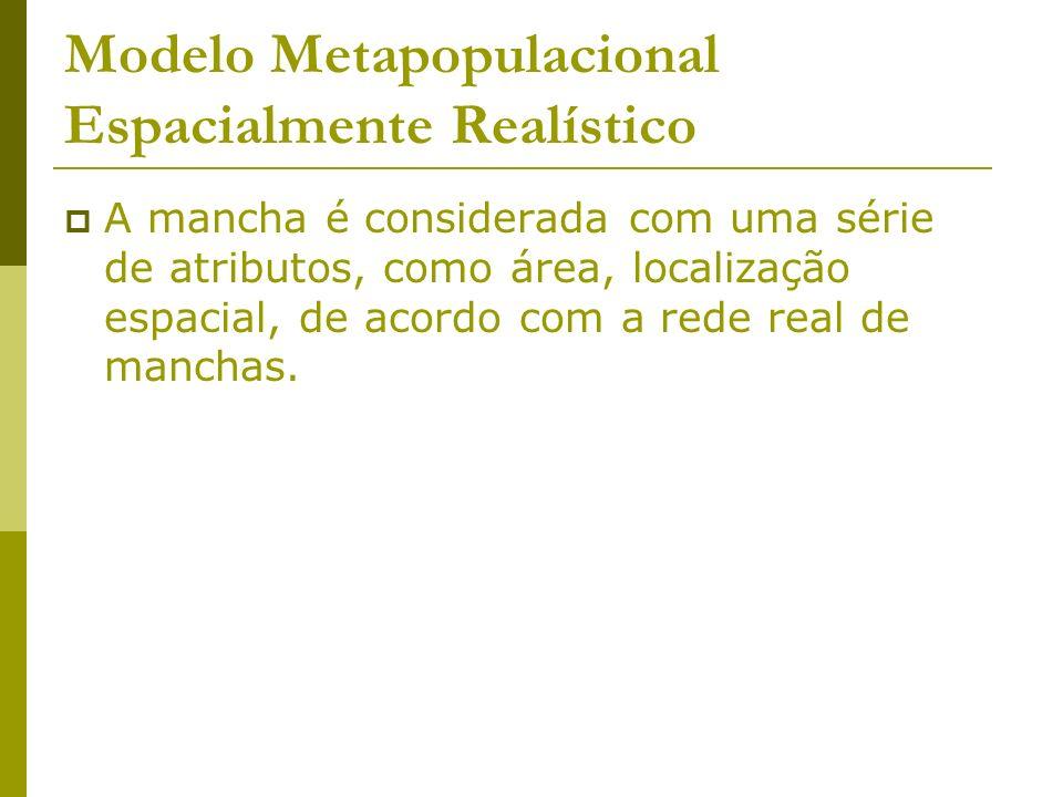 Modelo Metapopulacional Espacialmente Realístico