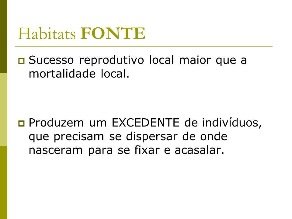 Habitats FONTE Sucesso reprodutivo local maior que a mortalidade local.