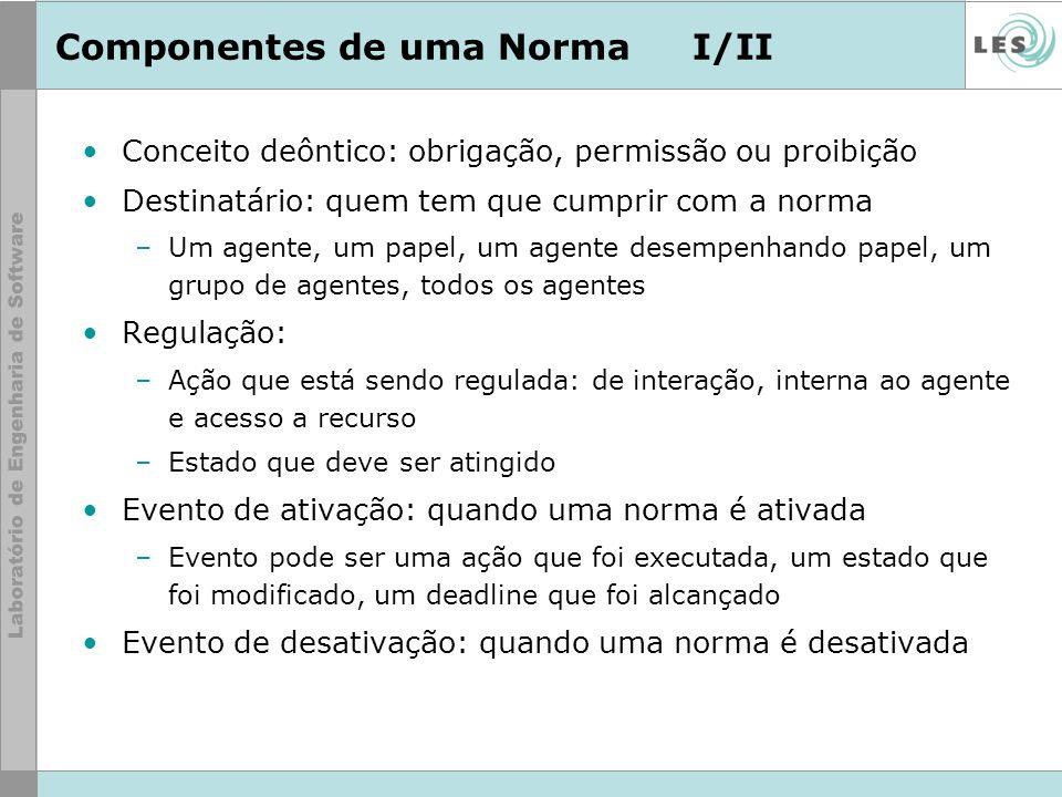 Componentes de uma Norma I/II