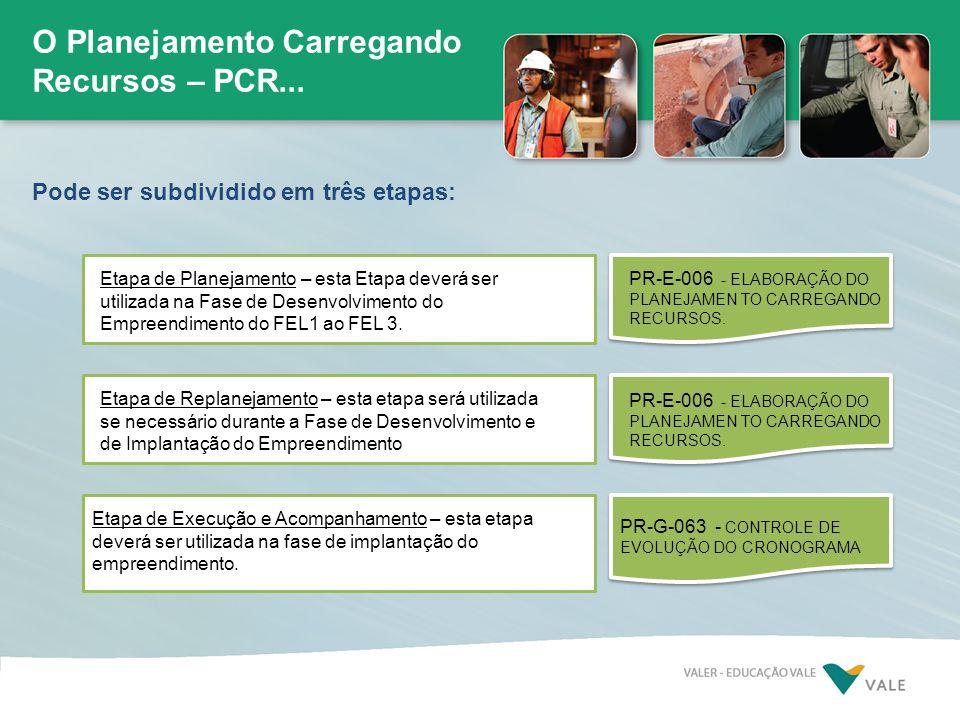 O Planejamento Carregando Recursos – PCR...