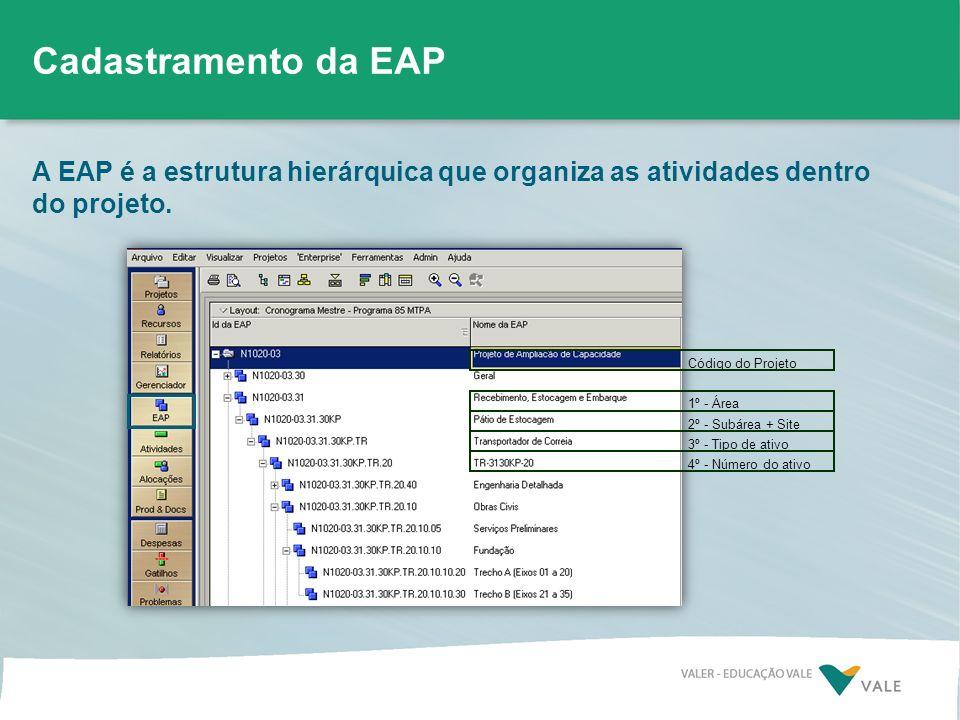 Cadastramento da EAP A EAP é a estrutura hierárquica que organiza as atividades dentro do projeto.
