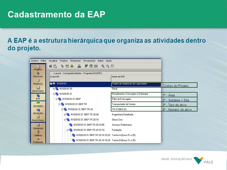 Cadastramento da EAPA EAP é a estrutura hierárquica que organiza as atividades dentro do projeto. Código do Projeto.