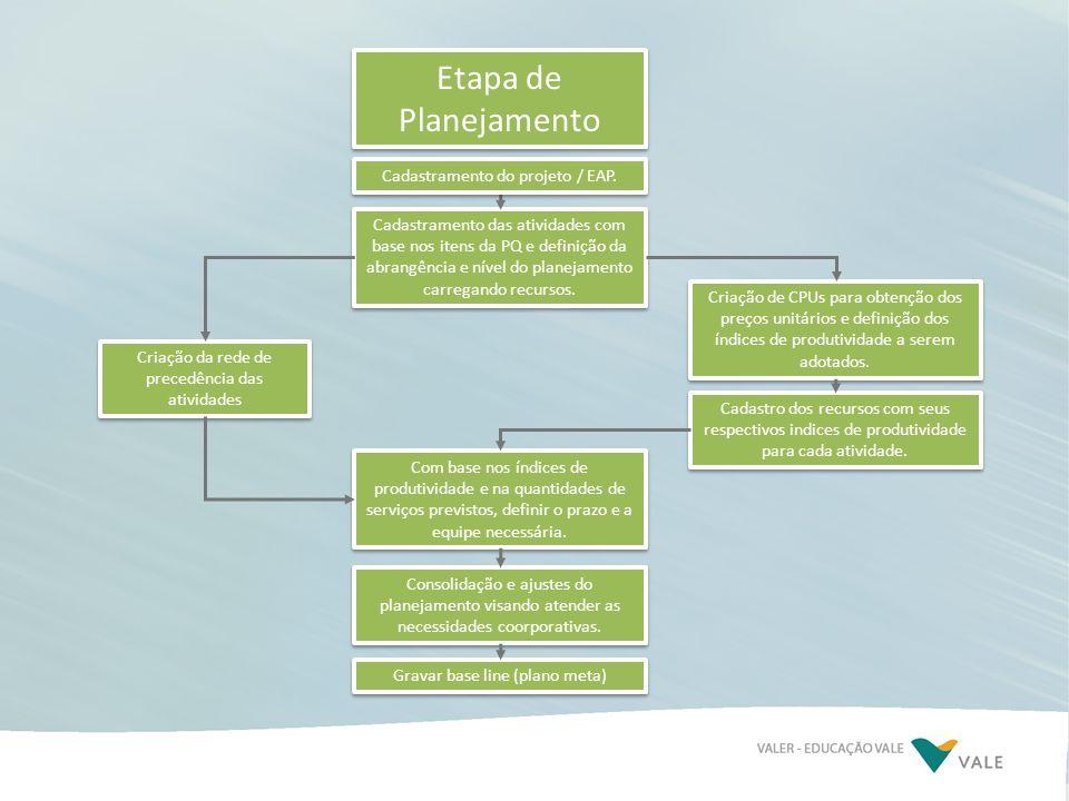 Etapa de Planejamento Cadastramento do projeto / EAP.