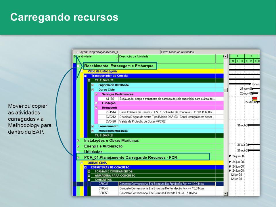 Carregando recursos Mover ou copiar as atividades carregadas via Methodology para dentro da EAP.