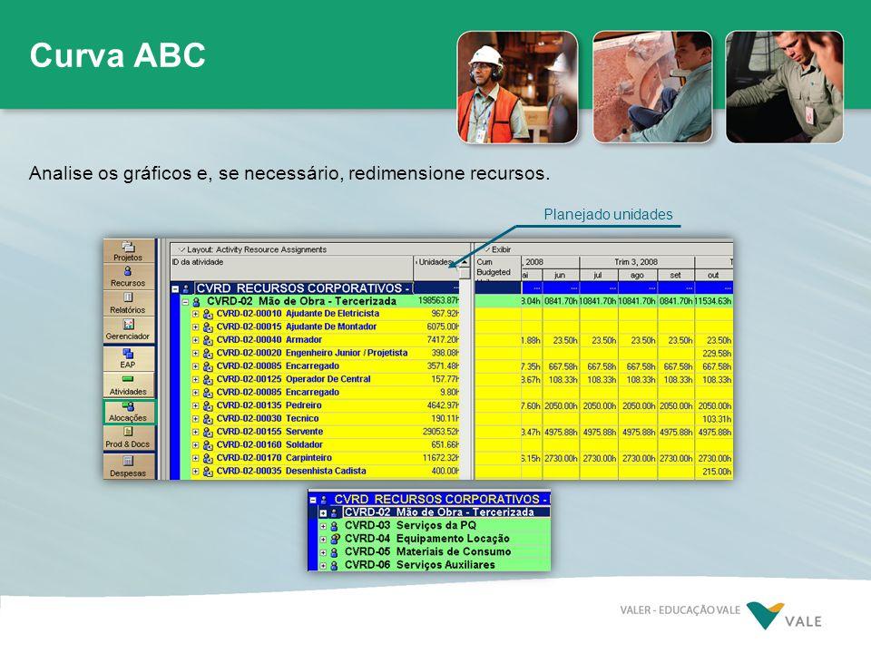 Curva ABC Analise os gráficos e, se necessário, redimensione recursos.