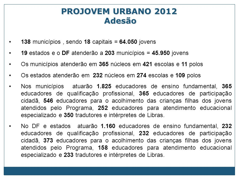 PROJOVEM URBANO 2012 Adesão